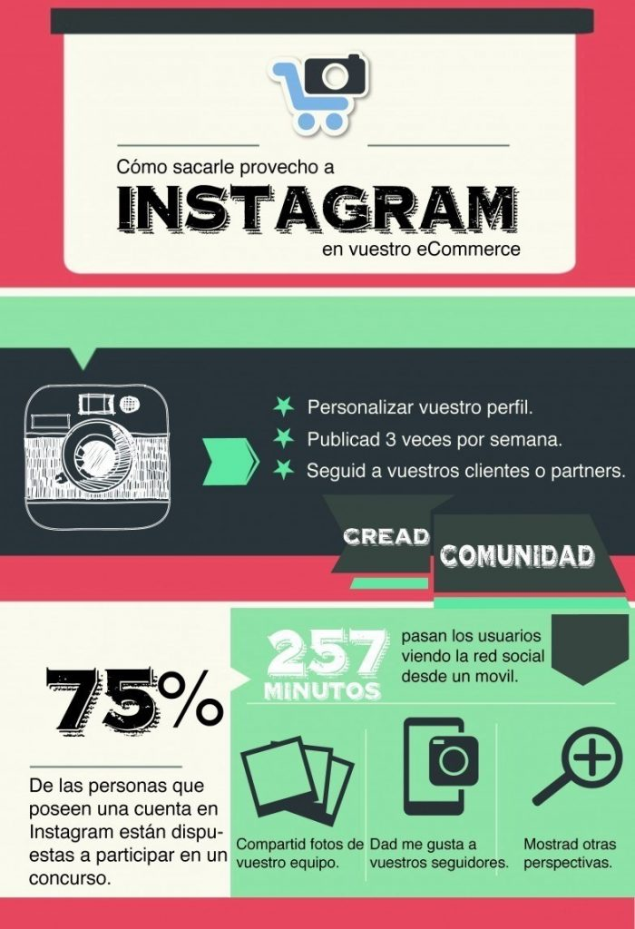 infografia instagram